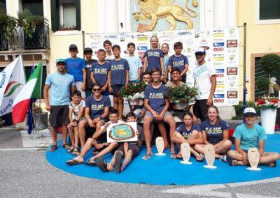 Začetek serije ECA Junior Cup 2018
